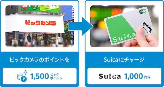 suica_ビックカメラSuicaカード