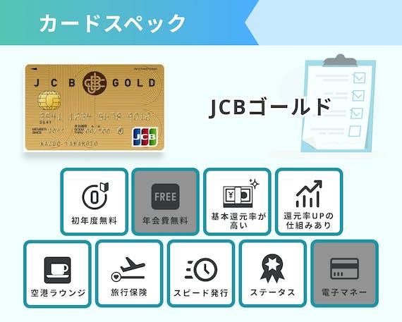 JCBゴールド_カードスペック画像