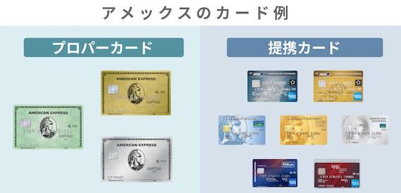 made_アメックスプロパーカード提携カード